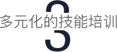 蜗官网(贝博足球app)团队文化